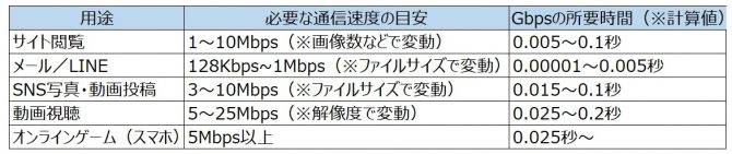 1gbps_02